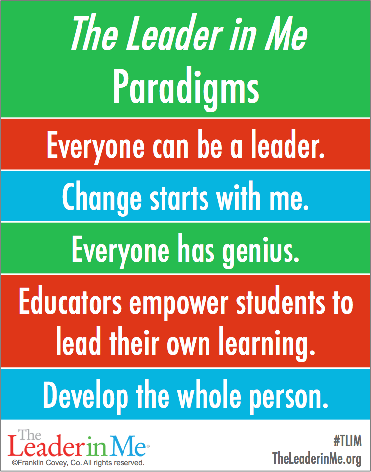 The Leader in Me Paradigms