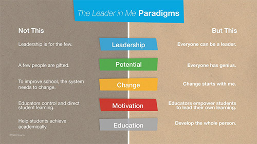 Leader in Me Framework