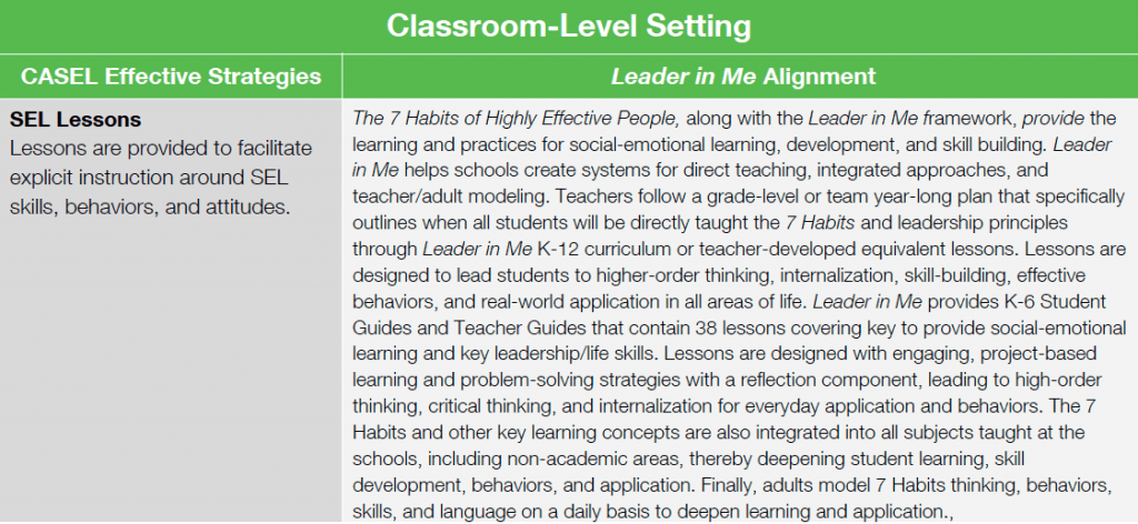 classroom-level strategies