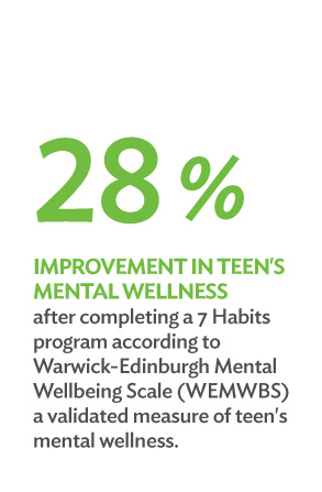 SEL improves teens mental health