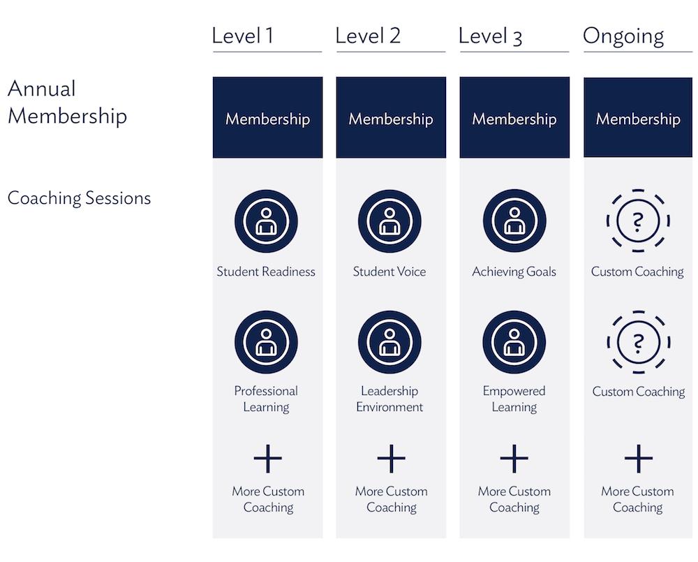 Membership_Coaching_Highv3.1.6