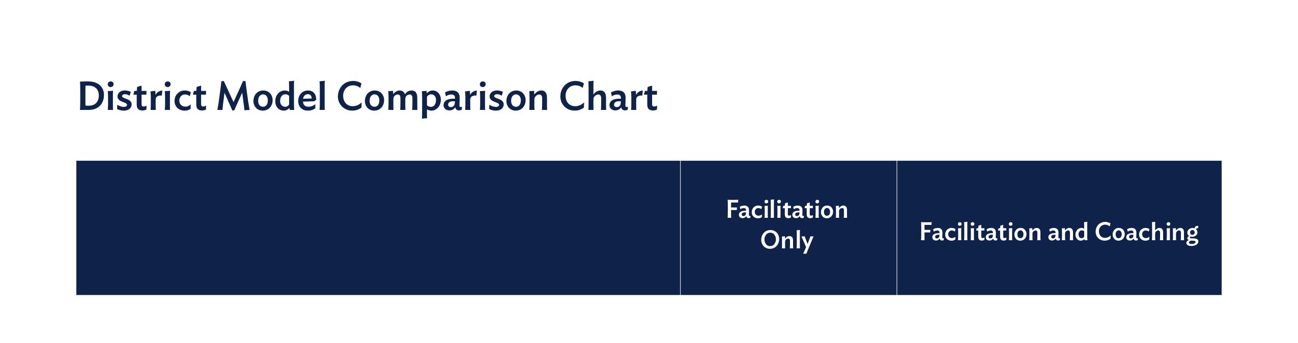 Successful Implementation Comparison Chart