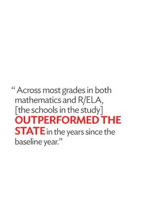 Stat academics 3