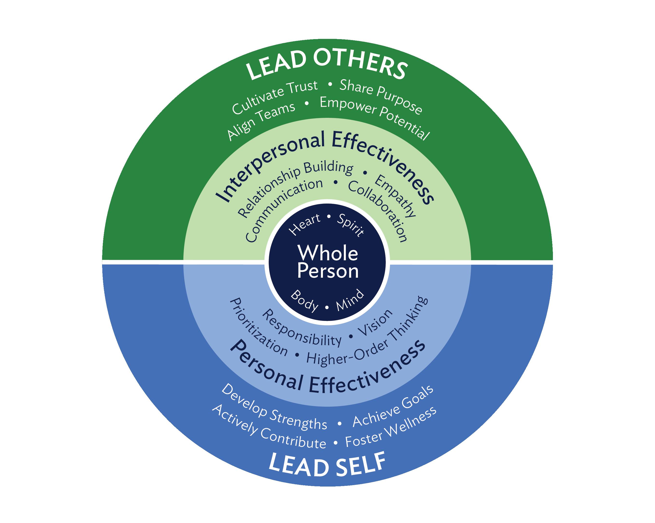 2021 student leadership portrait graphic